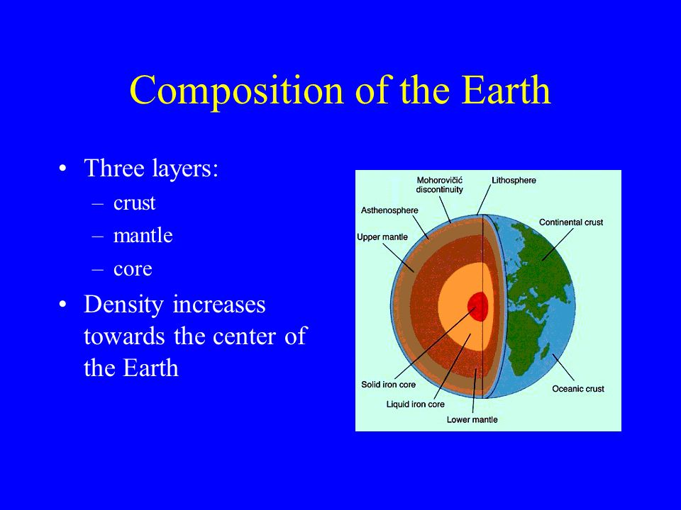 Crust Thin, outer layer. Made up of light elements less than 1% of Earth's mass 5-70km thick