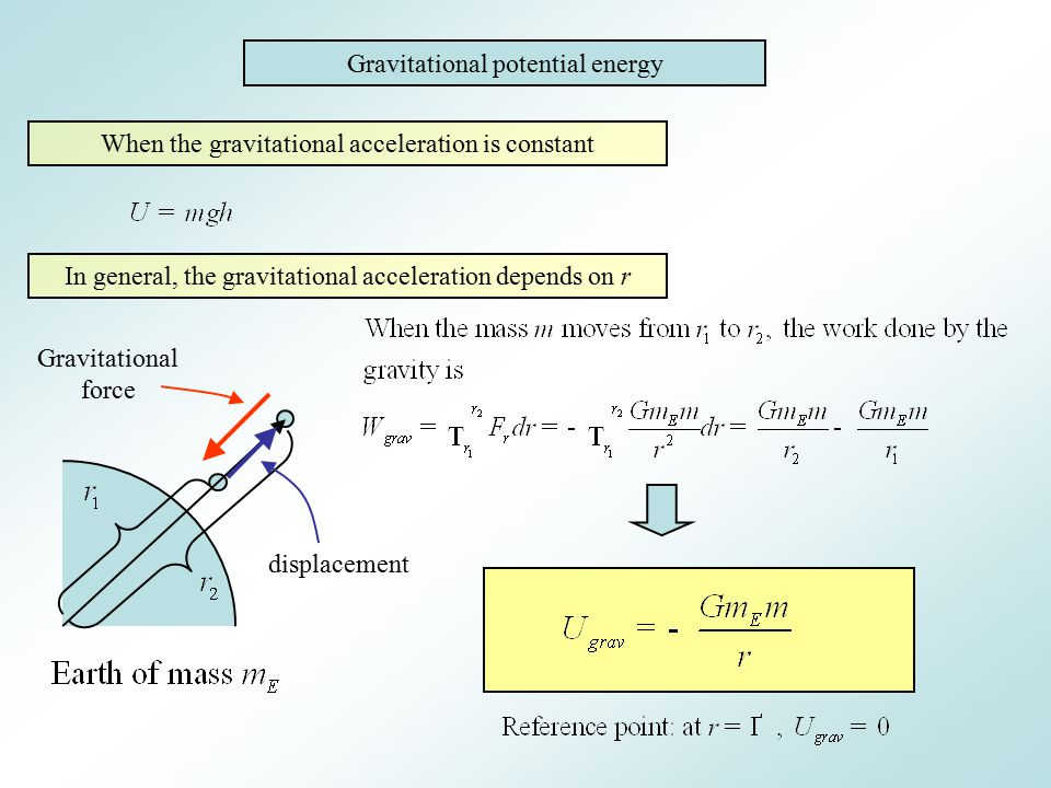 Gravitational potential energy II Gravitational force is conservative At the surface of the Earth = constant, so can be dropped