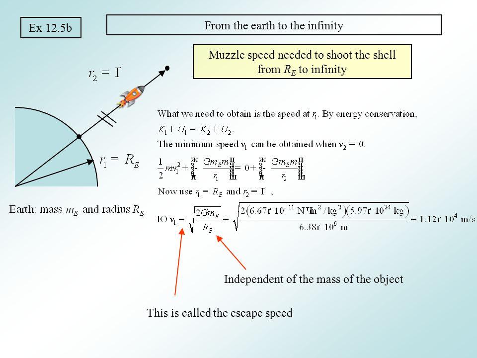 Motion of satellites Closed orbits Open orbits