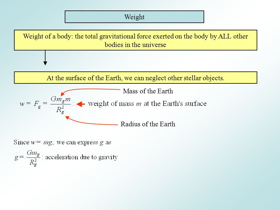 Ex 12.4 Gravity on Mars Use this information to know the mass of the Mars lander At d = 6000000 m above the surface of Mars