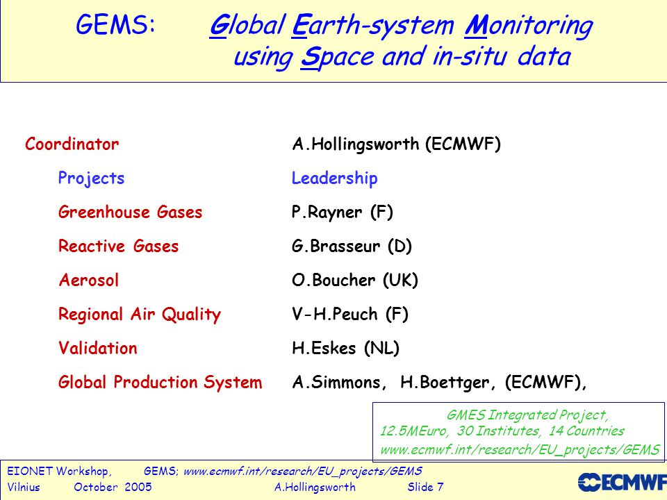 EIONET Workshop, GEMS; www.ecmwf.int/research/EU_projects/GEMS Vilnius October 2005 A.Hollingsworth Slide 8 Motivations for GEMS BETTER OPERATIONAL SERVICES Excess deaths in summer 2003:- 18K in France, 35K in western Europe.