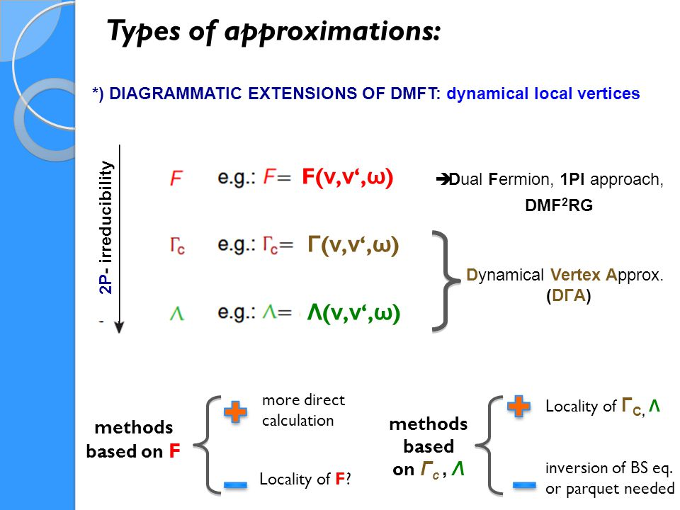  DMFT: all 1-particle irreducible diagrams (=self-energy) are LOCAL !.