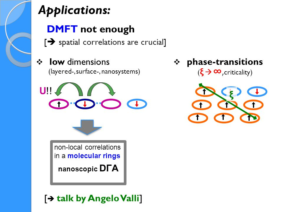 Applications: Applications:  low dimensions (layered-, surface-, nanosystems)  phase-transitions ( ξ  ∞, criticality) DMFT not enough [  spatial correlations are crucial] U!.