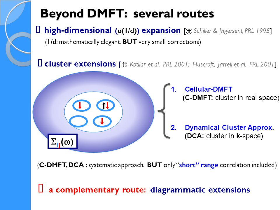 Diagrammatic extensions of DMFT ★ Dual Fermion [ ⌘ Rubtsov, Lichtenstein et al., PRB 2008] (DF: Hubbard-Stratonovic for the non-local degrees of freedom & perturbative/ladder expansion in the Dual Fermion space ) ★ Dynamical Vertex Approximation [ ⌘ AT, Katanin, Held, PRB 2007] (D Γ A: ladder/parquet calculations with a local 2P-vertex [ Γ ir ] input from DMFT ) ★ 1Particle Irreducible approach [ ⌘ Rohringer, AT et al., PRB (2013), in press ] (1PI: ladder calculations of diagram generated by the 1PI-functional ) [  talk by Georg Rohringer] all these methods require Local two-particle vertex functions as input .