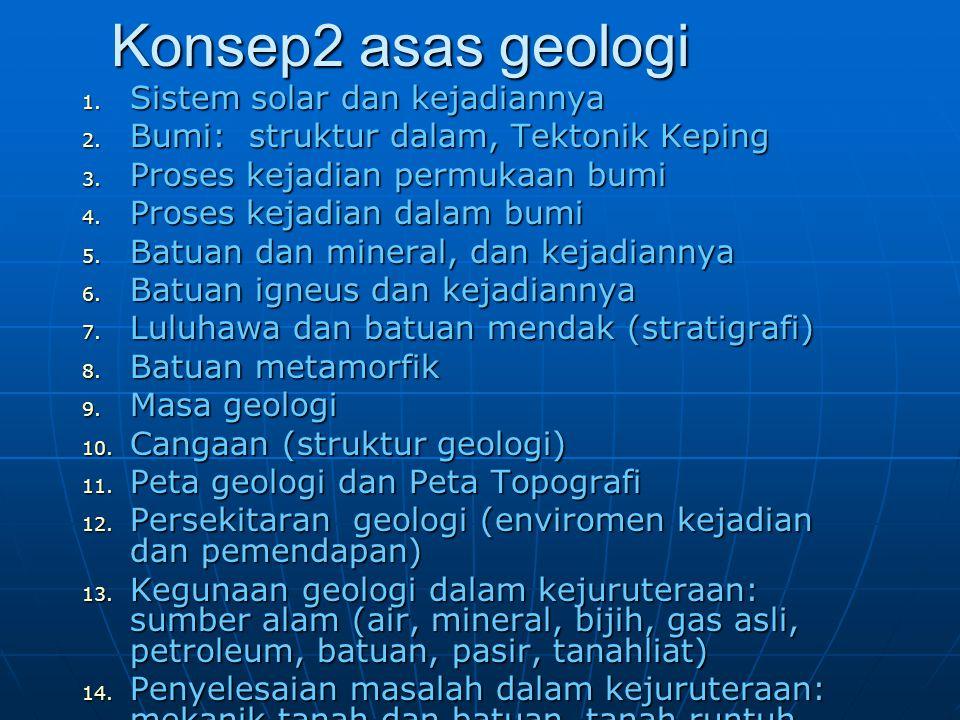 Senaraikan mineral dan batuan yg kita tahu 1 2 3 4 5 6 7
