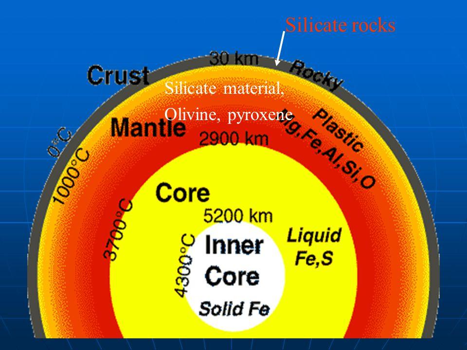 Habis pasal sistem mineral dan batuan