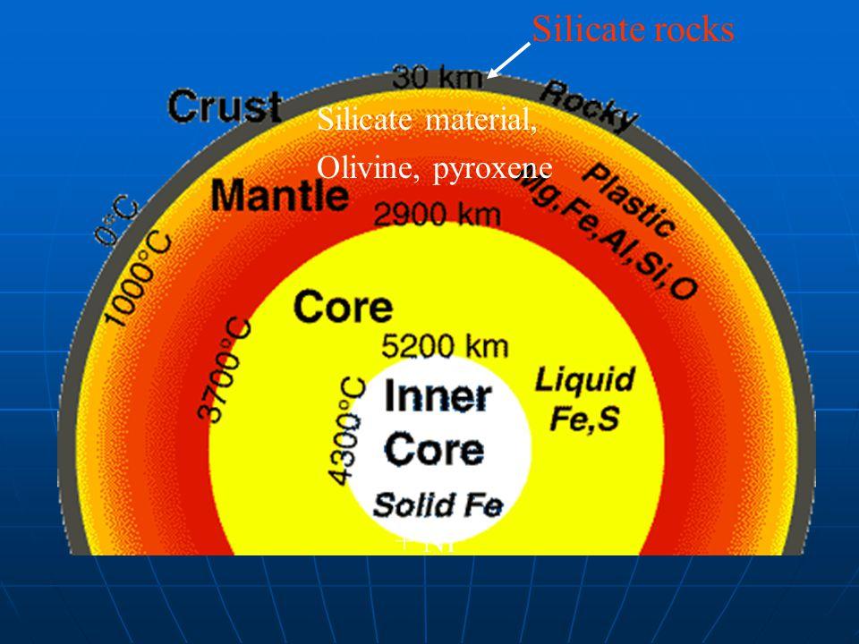 JENIS BATUAN Ada tiga jenis: 1.Batuan igneus (igneous)- terjadi hasil drpd pemejalan magma 2.