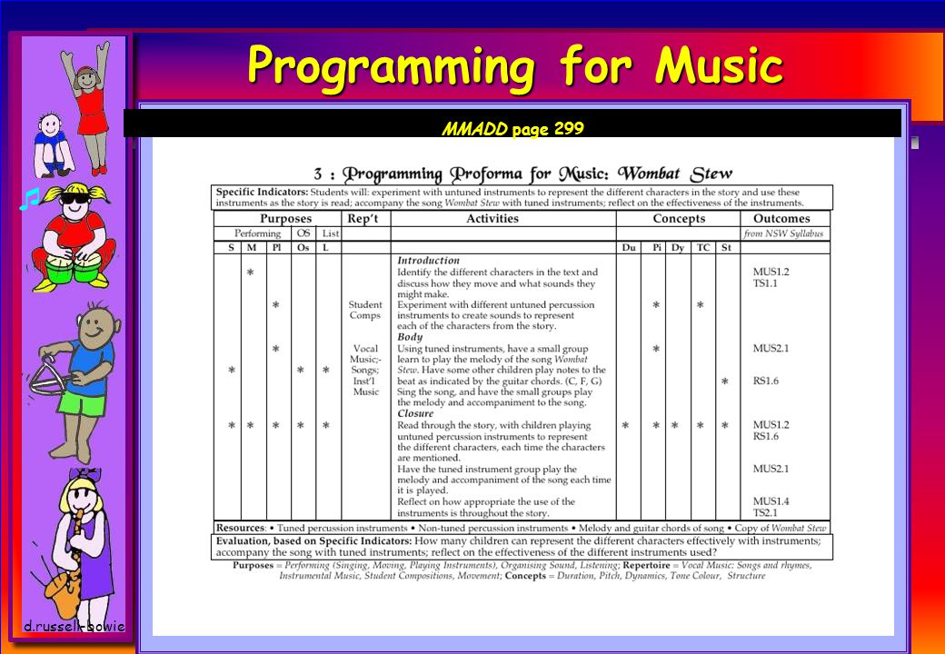 d.russell-bowie Programming for Music  TNECAH p. 259 MMADD page 299