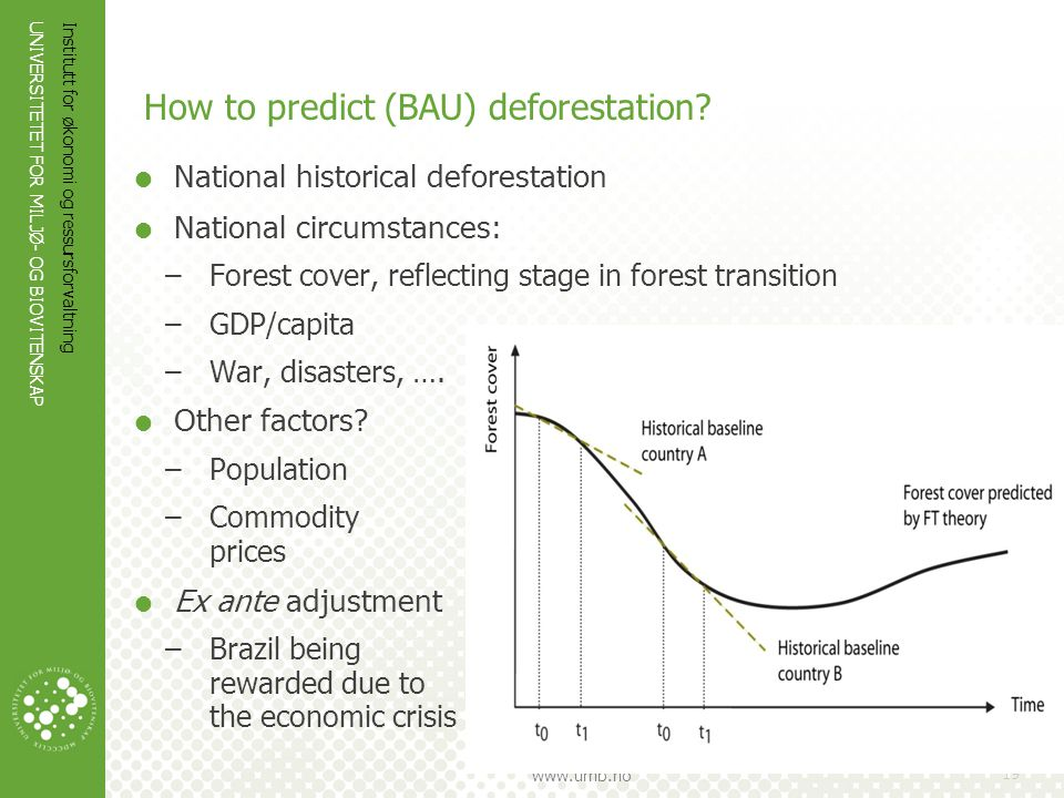 UNIVERSITETET FOR MILJØ- OG BIOVITENSKAP www.umb.no Institutt for økonomi og ressursforvaltning 20 Reference levels Time Past emissions (historical baseline) Realized path Crediting baseline BAU baseline Commitment period REDD credits Forest carbon stock
