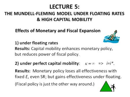 LECTURE 5: THE MUNDELL-FLEMING MODEL UNDER FLOATING RATES & HIGH CAPITAL MOBILITY Effects of Monetary and Fiscal Expansion.