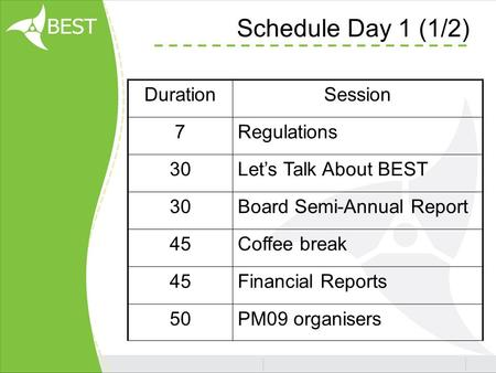 Schedule Day 1 (1/2) DurationSession 7Regulations 30Let's Talk About BEST 30Board Semi-Annual Report 45Coffee break 45Financial Reports 50PM09 organisers.