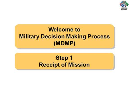 Military Decision Making Process (MDMP)