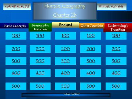 Updated: April 2009 Human Geography Chapter 2b Basic Concepts Epidemiologic Transition England Other Countries Demographic Transition 100 200 300 400 500.