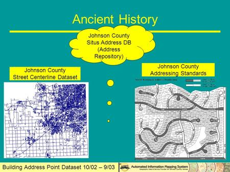Building Address Point Dataset 10/02 – 9/03 Ancient History Johnson County Street Centerline Dataset Johnson County Addressing Standards Johnson County.