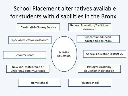 School Placement alternatives available for students with disabilities in the Bronx. A Bronx Education General Education/Traditional classroom Self-contained.