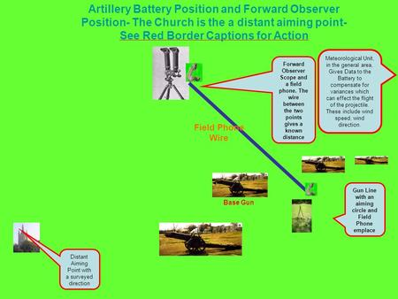 Artillery Battery Position and Forward Observer Position- The Church is the a distant aiming point- See Red Border Captions for Action Forward Observer.