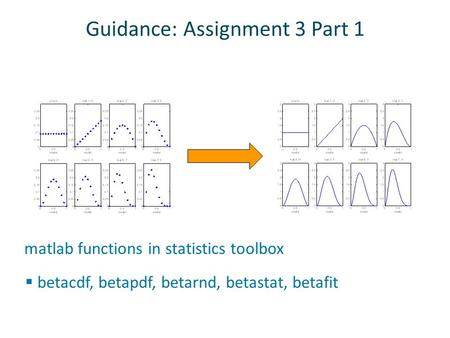 Guidance: Assignment 3 Part 1 matlab functions in statistics toolbox  betacdf, betapdf, betarnd, betastat, betafit.
