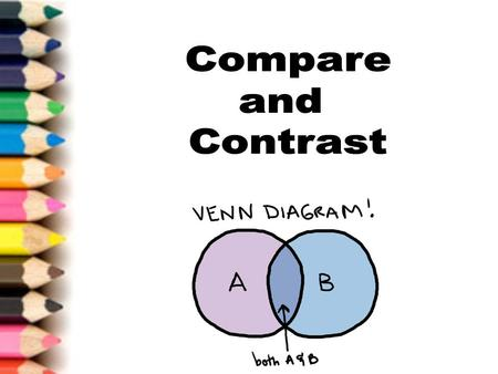 To compare and means to tell ways in which things are alike and different.