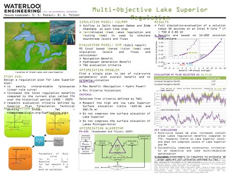 Target Releas e Component 1 Component 3 Baseline Flow Component 2 Design a regulation plan for Lake Superior that:  is easily interpretable (piecewise.
