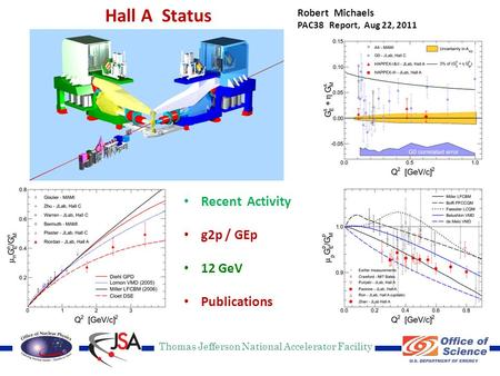 Hall A Status Robert Michaels PAC38 Report, Aug 22, 2011 Thomas Jefferson National Accelerator Facility Recent Activity g2p / GEp 12 GeV Publications.