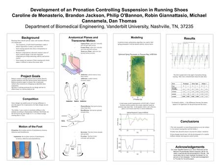Results Conclusions Development of an Pronation Controlling Suspension in Running Shoes Caroline de Monasterio, Brandon Jackson, Philip O'Bannon, Robin.