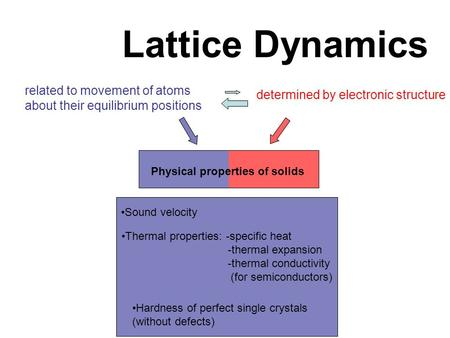 Lattice Dynamics Physical properties of solids determined by electronic structure related to movement of atoms about their equilibrium positions Sound.