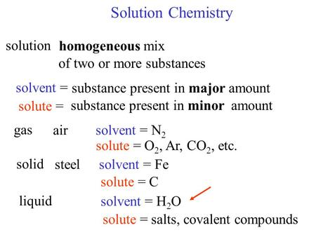Solution Chemistry solution of two or more substances homogeneous mix solvent = solute = substance present in major amount substance present in minor amount.