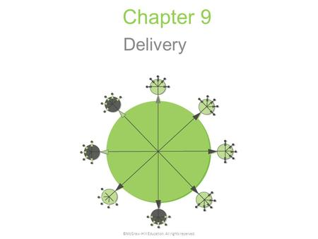 Chapter 9 Delivery ©McGraw-Hill Education. All rights reserved.