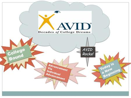 College Bound AVID Rocks! Advancement Via Individual Advancement Via Individual Advancement Today is a New Beginning.