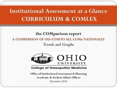 The COMparison report A COMPARISON OF OU - COM TO ALL COM s NATIONALLY Trends and Graphs Office of Institutional Assessment & Planning Academic & Student.