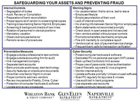 SAFEGUARDING YOUR ASSETS AND PREVENTING FRAUD Internal Controls Segregation of duties Audit, Review or Compilation Preparation of bank reconciliation Proper.
