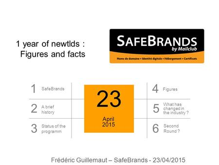 23 April 2015 1 SafeBrands 2 A brief history 3 Status of the programm 4 Figures 5 What has changed in the industry ? 6 Second Round ? 1 year of newtlds.