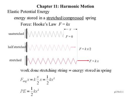 P150c11:1 Chapter 11: Harmonic Motion Elastic Potential Energy energy stored in a stretched/compressed spring Force: Hooke's Law F = kx F = 0 F = k x/2.