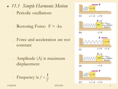 APHY201 1/30/2016 1 11.1 Simple Harmonic Motion   Periodic oscillations   Restoring Force: F = -kx   Force and acceleration are not constant  