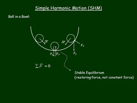 Ball in a Bowl: F g F N F g F N  F  F Simple Harmonic Motion (SHM) Stable Equilibrium (restoring force, not constant force)