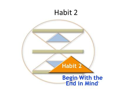 Habit 2 Begin With the End in Mind ®. Objective of Habit 2: Begin with the end in Mind Visualize your future Begin with the end in mind = Start with a.