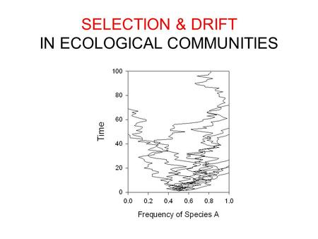 SELECTION & DRIFT IN ECOLOGICAL COMMUNITIES Time.
