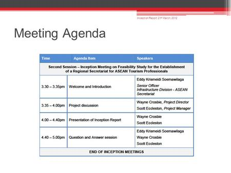 Meeting Agenda Inception Report: 21 st March, 2012.