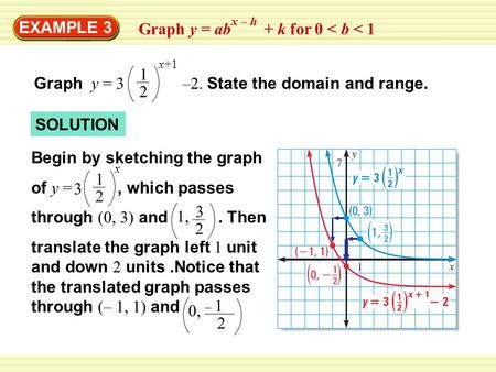 EXAMPLE 3 Graph y = ab + k for 0 < b < 1 x – h Graph y = 3 –2. State the domain and range. 1 2 x+1 SOLUTION Begin by sketching the graph of y =, which.