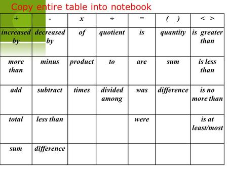 Copy entire table into notebook