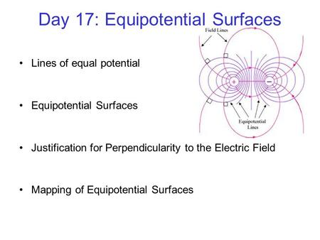 Day 17: Equipotential Surfaces Lines of equal potential Equipotential Surfaces Justification for Perpendicularity to the Electric Field Mapping of Equipotential.