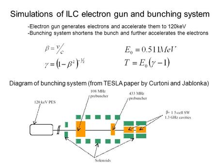 Simulations of ILC electron gun and bunching system Diagram of bunching system (from TESLA paper by Curtoni and Jablonka) -Electron gun generates electrons.