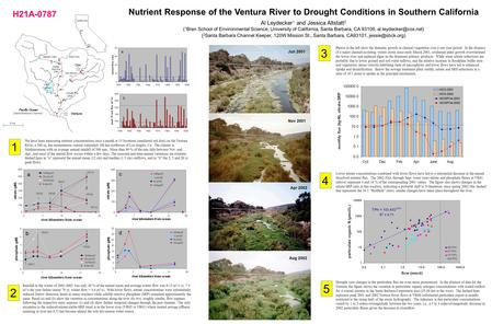 Nutrient Response of the Ventura River to Drought Conditions in Southern California Al Leydecker 1 and Jessica Altstatt 2 ( 1 Bren School of Environmental.