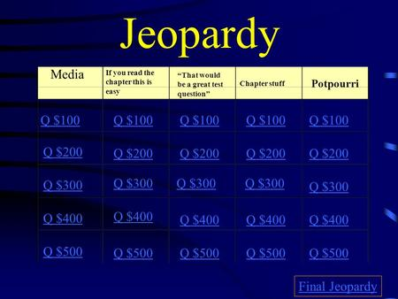 "Jeopardy Media If you read the chapter this is easy ""That would be a great test question"" Chapter stuff Potpourri Q $100 Q $200 Q $300 Q $400 Q $500 Q."