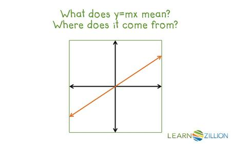 What does y=mx mean? Where does it come from?. In this lesson you will learn to derive the equation y=mx by using similar triangles.