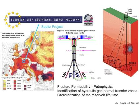 J.J. Royer – J. Sausse Fracture Permeability - Petrophysics Identification of hydraulic geothermal transfer zones Caracterization of the reservoir life.