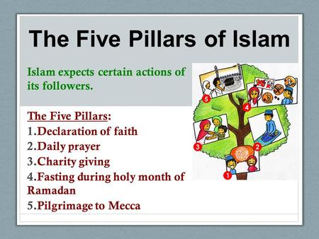 The Five Pillars of Islam Islam expects certain actions of its followers. The Five Pillars: 1.Declaration of faith 2.Daily prayer 3.Charity giving 4.Fasting.