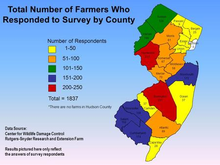 Total Number of Farmers Who Responded to Survey by County Data Source: Center for Wildlife Damage Control Rutgers-Snyder Research and Extension Farm Results.