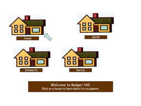 Welcome to Badger Hill. Click on a house to learn about its occupants. Jones GarciaSchwartz Smith.