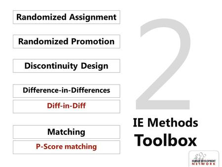 2 IE Methods Toolbox Randomized Assignment Discontinuity Design Diff-in-Diff Randomized Promotion Difference-in-Differences P-Score matching Matching.
